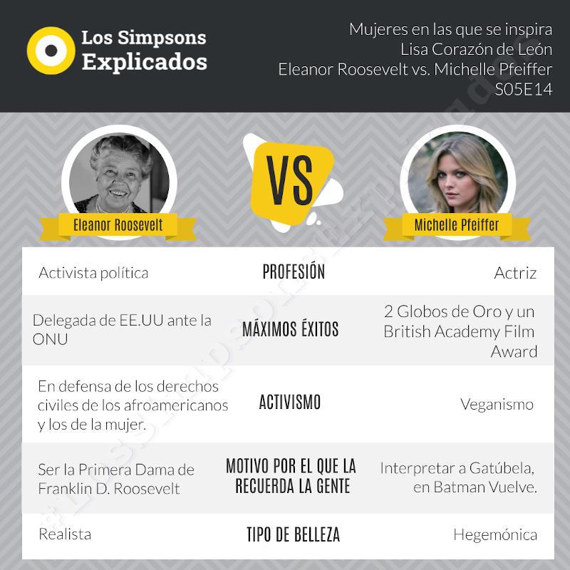 Eleanor Roosevelt vs. Michelle Pfeiffer los simpsons explicados